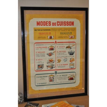 """AFFICHE PEDAGOGIQUE """"MODES DE CUISSON"""""""